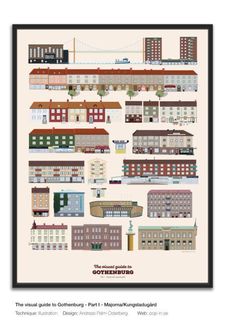 The visual guide to Gothenburg - Part 1 - Majorna/Kungsladugård