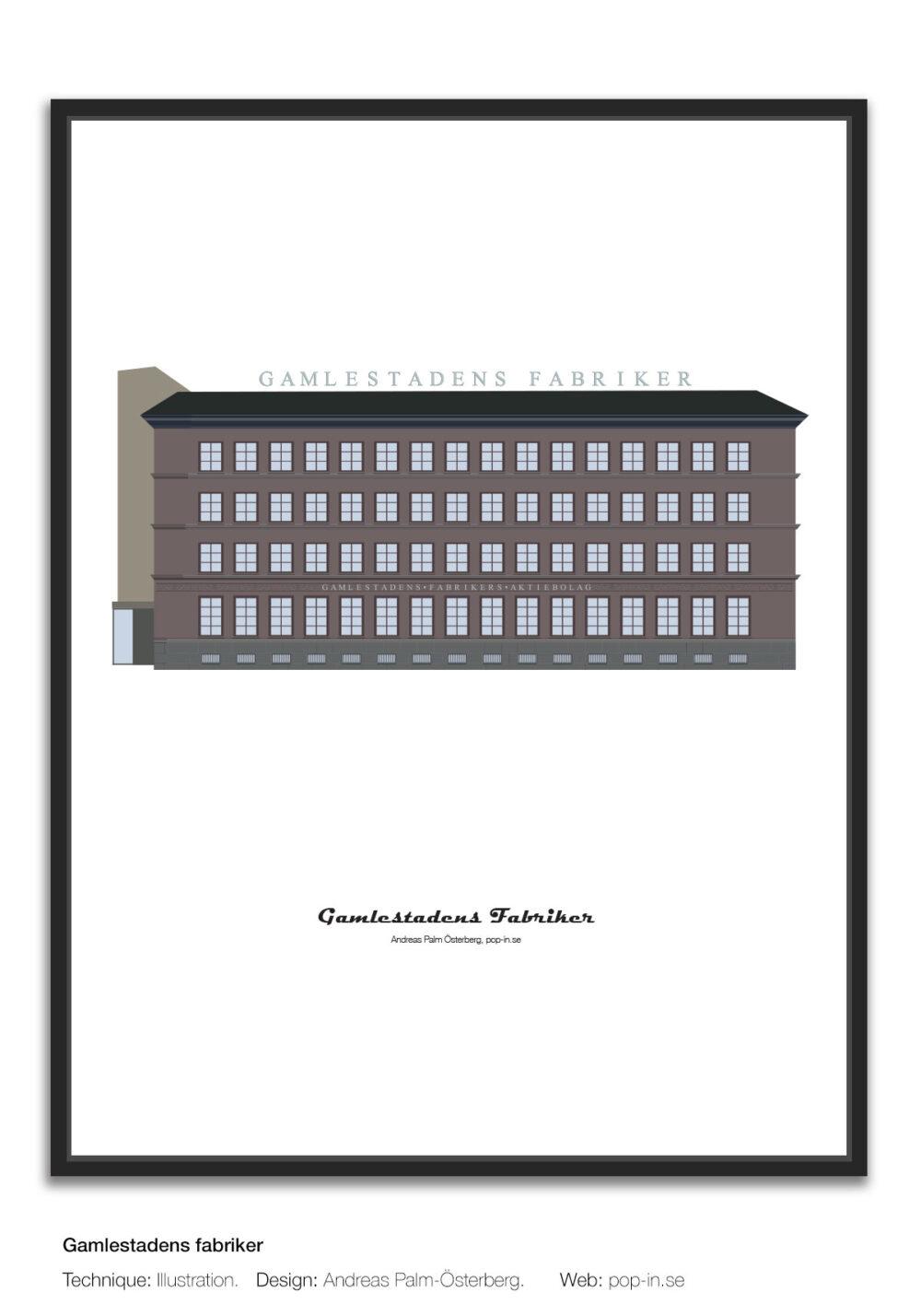 Gamlestadens fabriker