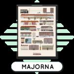 Guide Majorna